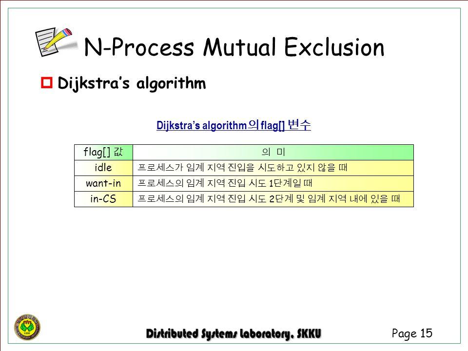 Dijkstra's algorithm의 flag[] 변수